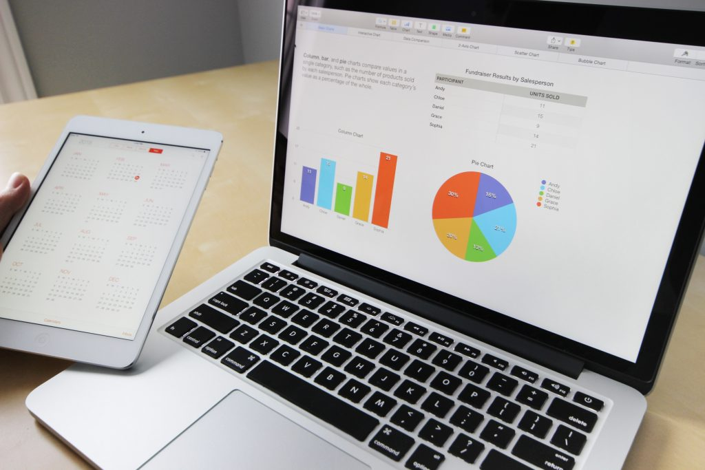 5 Reasons Custom Software is Important to Your Business